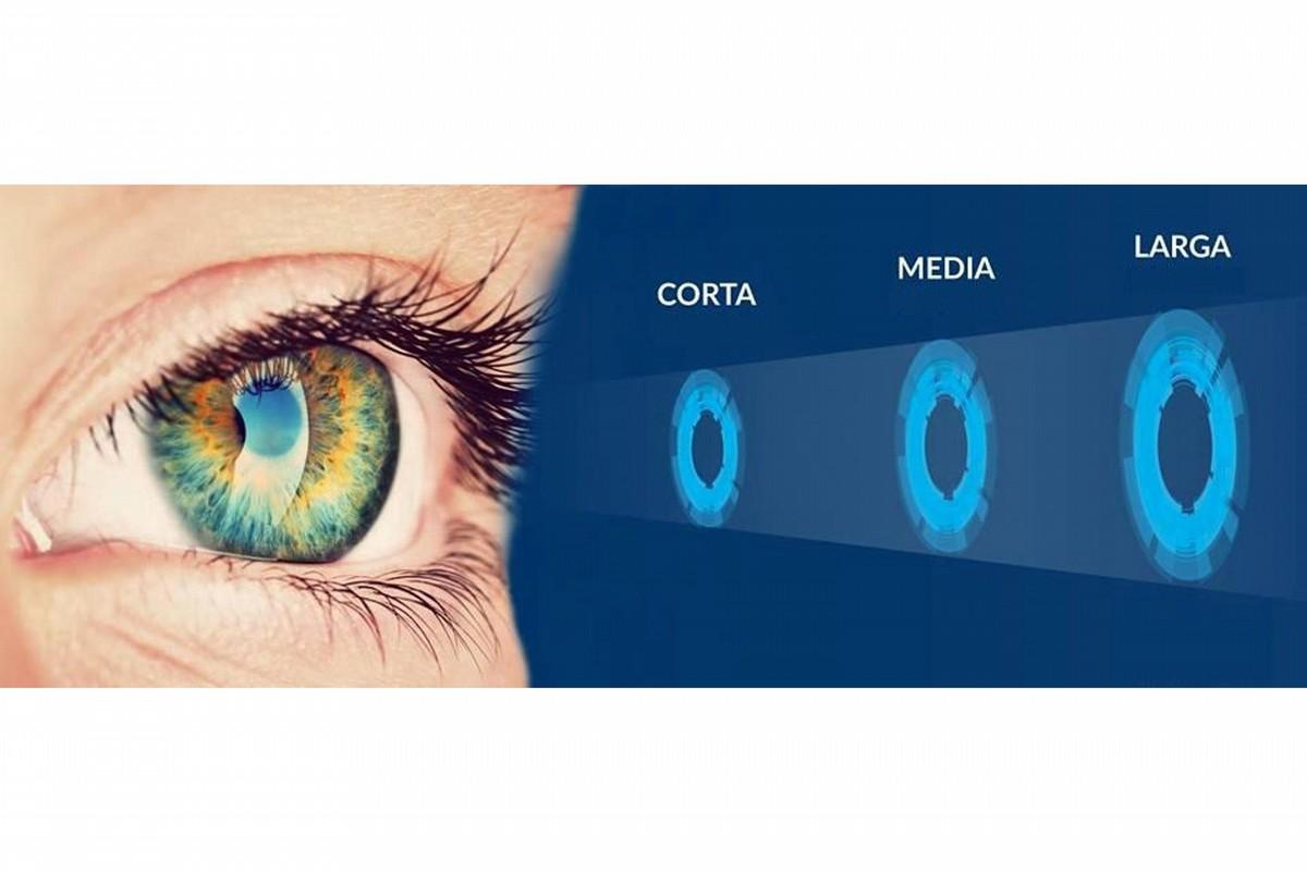 Tre lunghezze focali, una visione