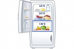 Estate, caldo e alte temperature: attenzione alla conservazione degli alimenti!